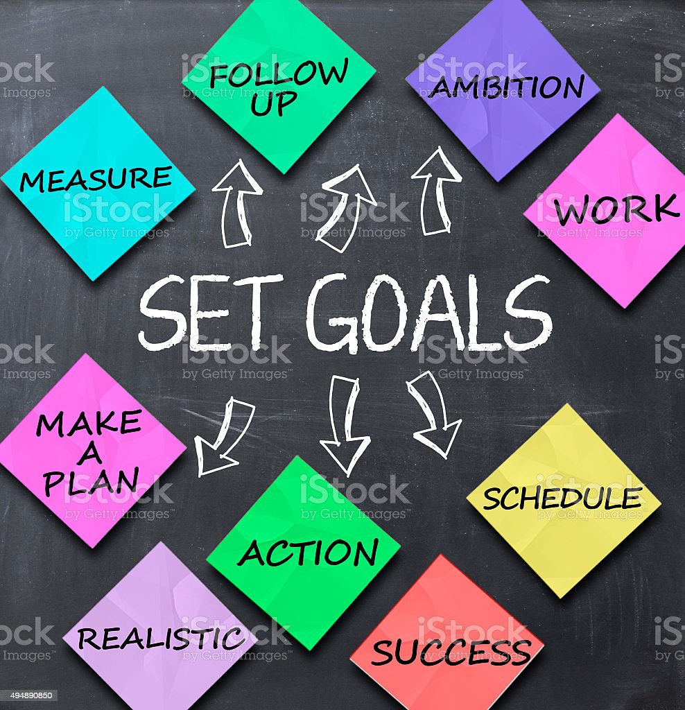 Set goals concept with colorful stickers on blackboard stock photo