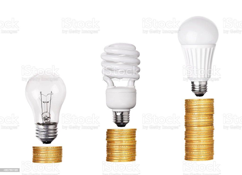 set of Light Bulb LED  CFL Fluorescent  isolated on white stock photo