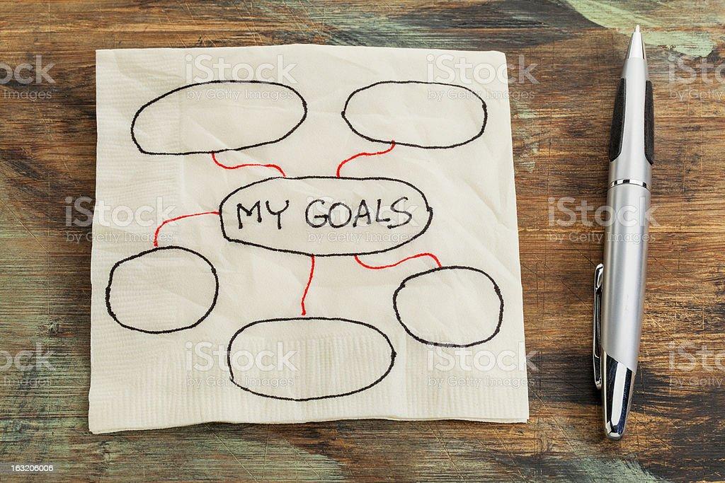 setting goals napkin doodle royalty-free stock photo