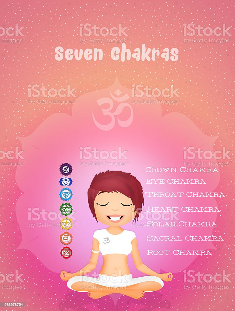 Seven Chakras symbols stock photo