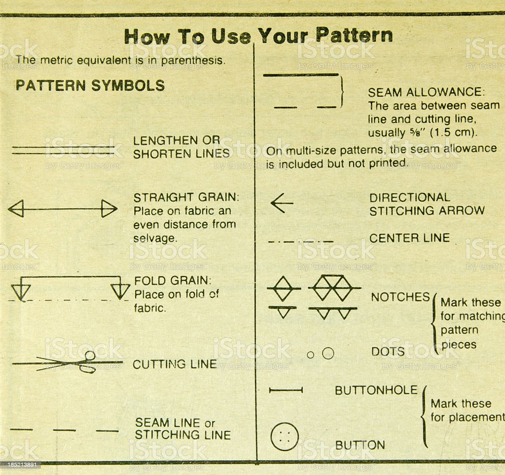 Sewing Pattern  ... How to Use stock photo