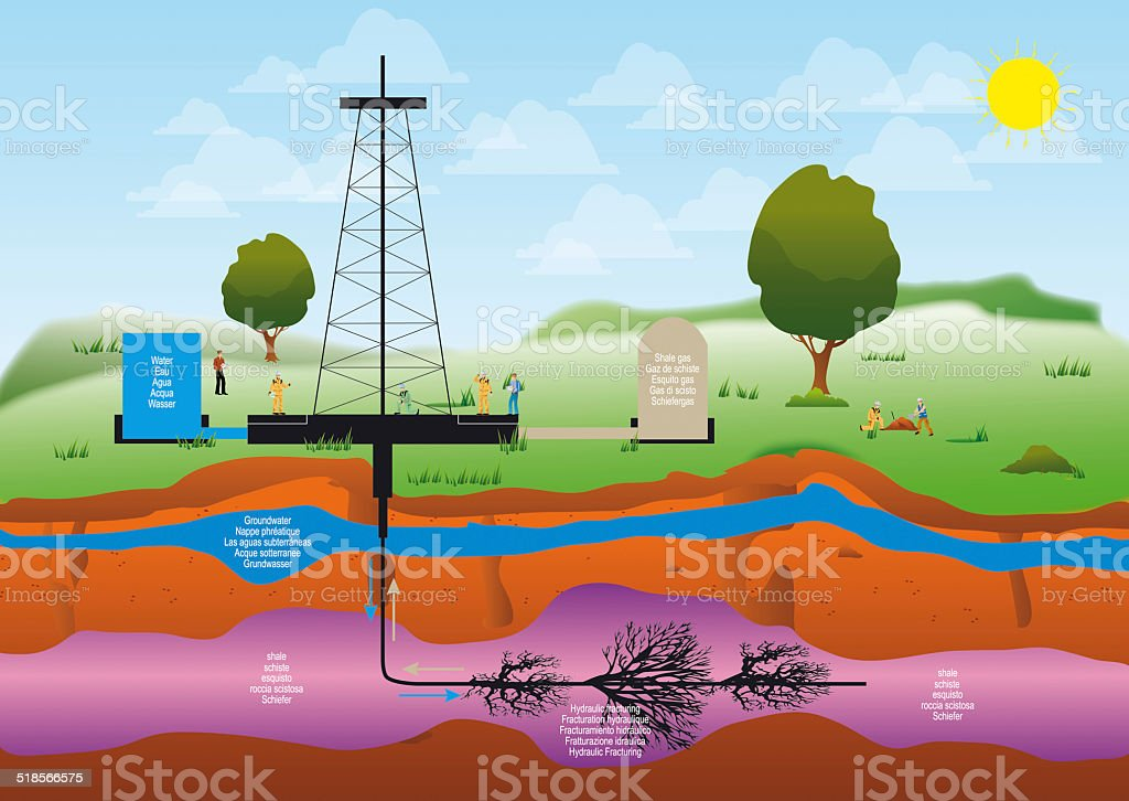 Shale gas stock photo