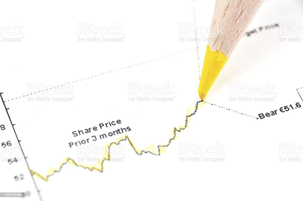 share price highligted in dictionary stock photo