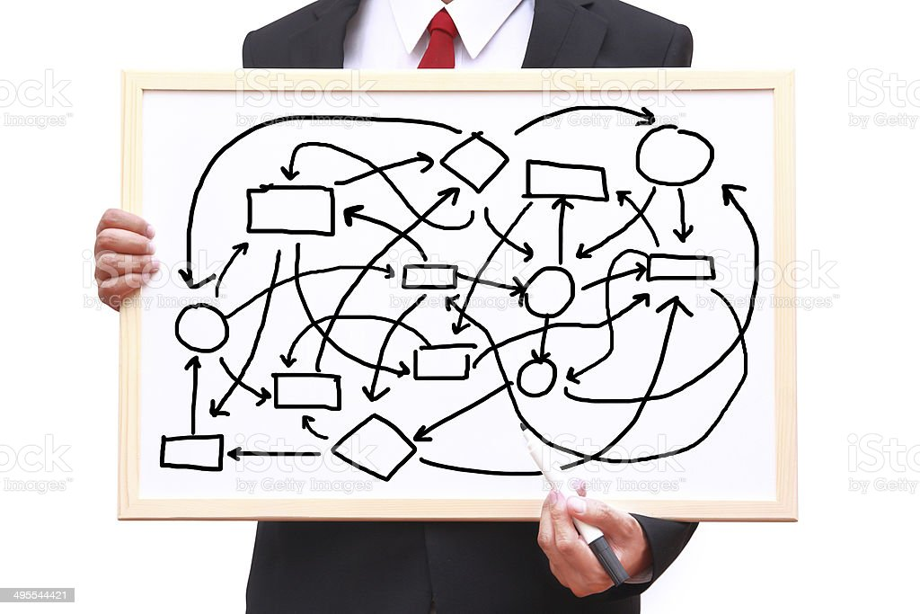 show workflow diagram chaotic concept stock photo