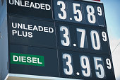 Sign at Gas Station for Gasoline and Diesel Fuel Prices