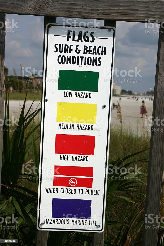Sign: FLAGS: Surf & Beach Conditions royalty-free stock photo