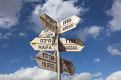 Sign Post at Golan Heights in Israel