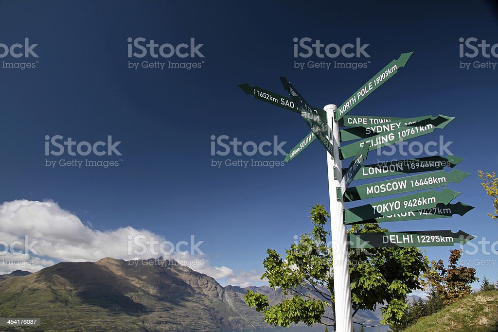Signpost at Bobs Peak stock photo