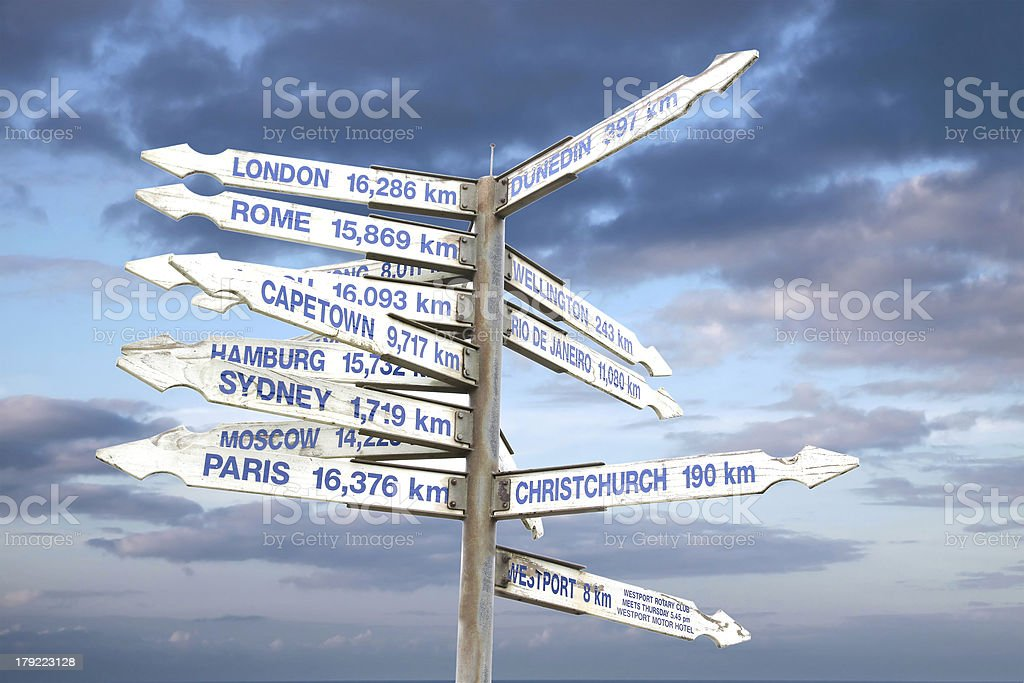 Signpost at Cape Foulwind royalty-free stock photo