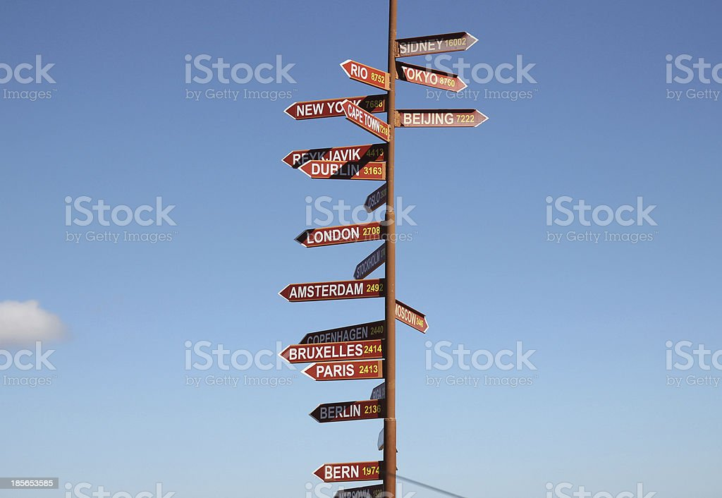 signpost stock photo