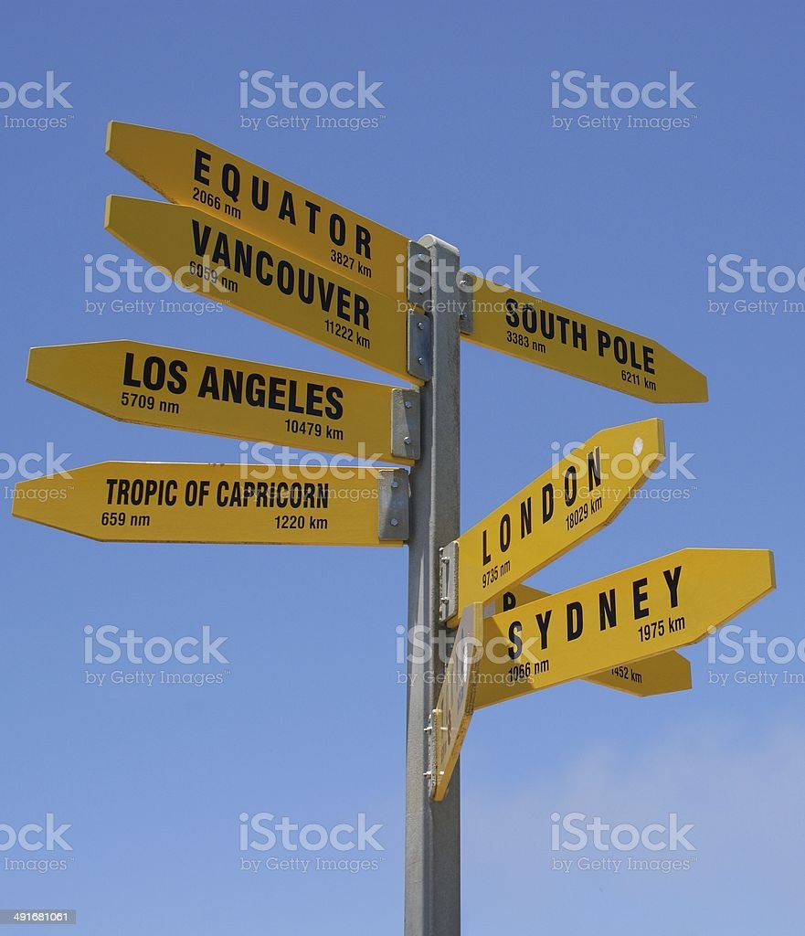 Signpost to major cities at Cape Reinga, New Zealand royalty-free stock photo