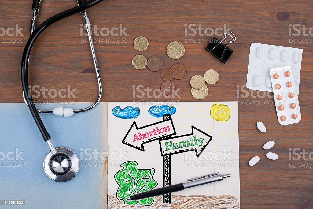 Signpost with Abortion Family text stock photo