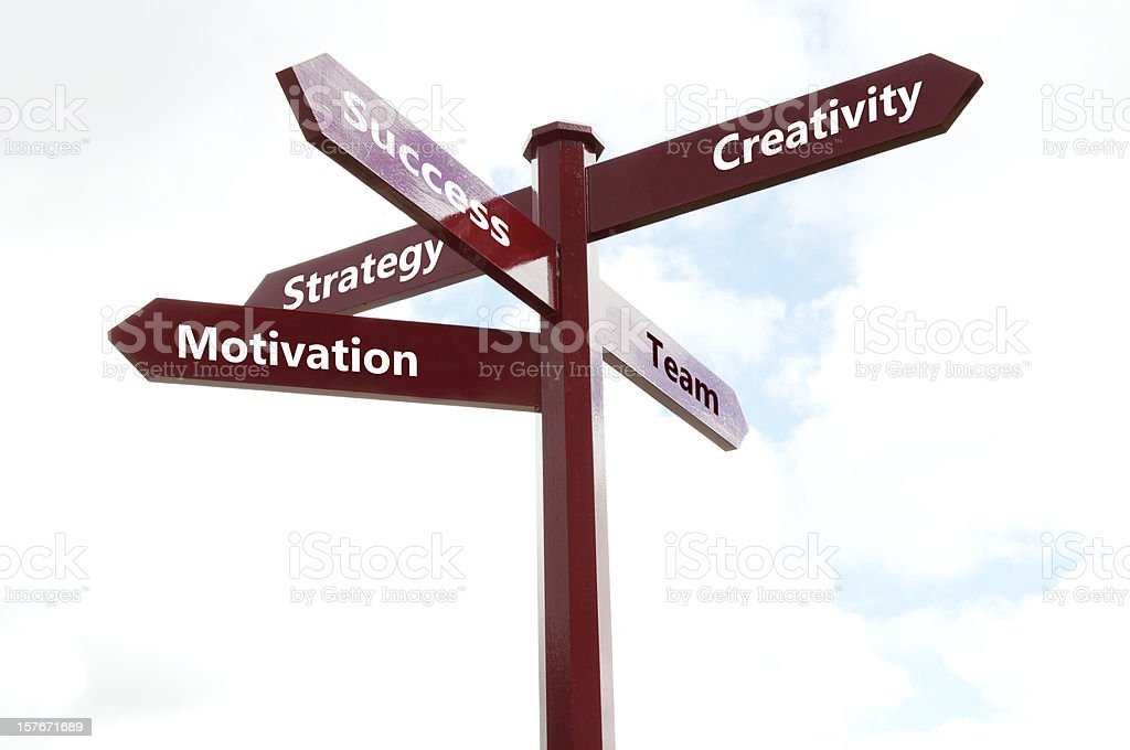 signpost with the words motivation, strategy, success, team and creativity royalty-free stock photo