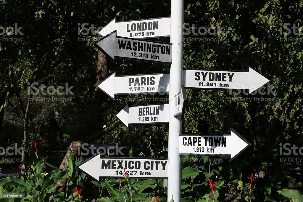 Signposts Victoria Falls, Zambia Africa stock photo