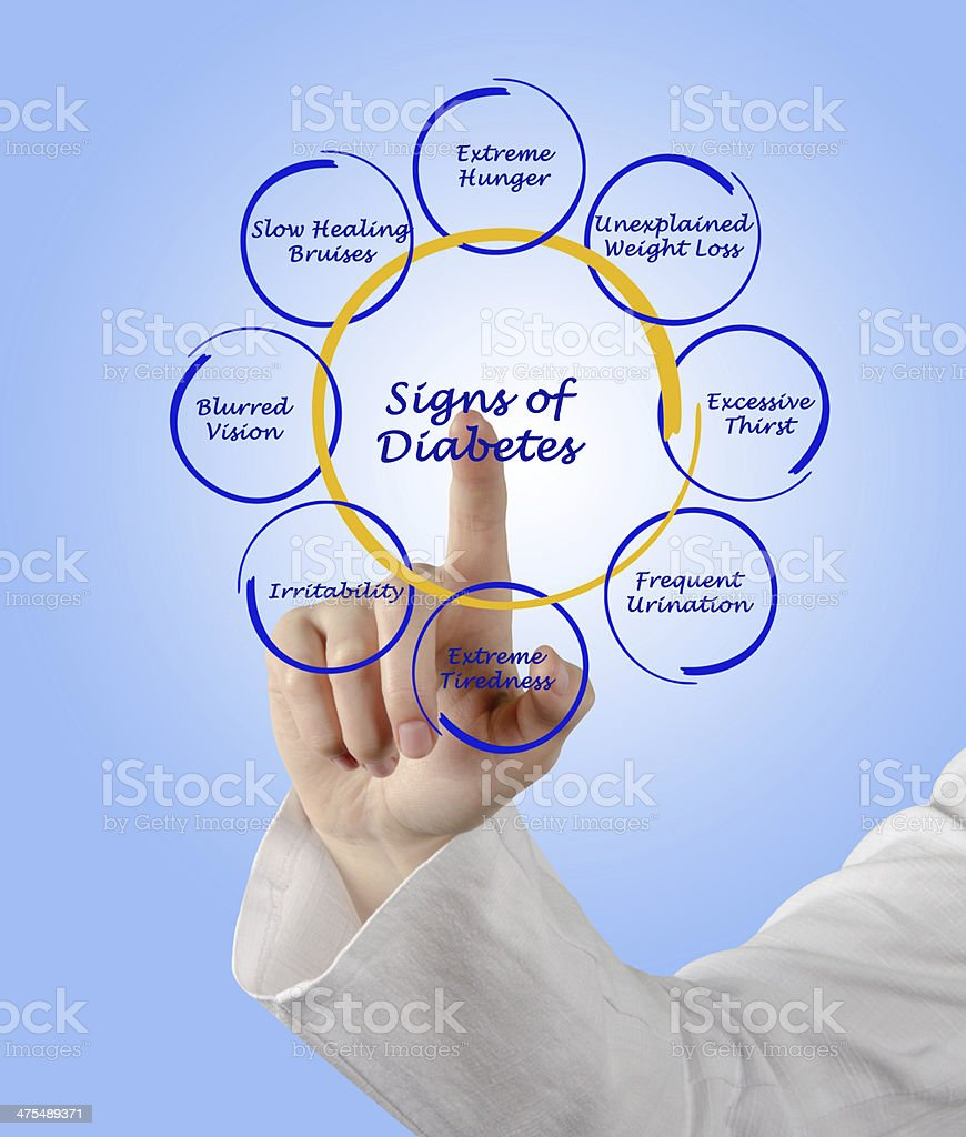 signs of diabetes royalty-free stock photo