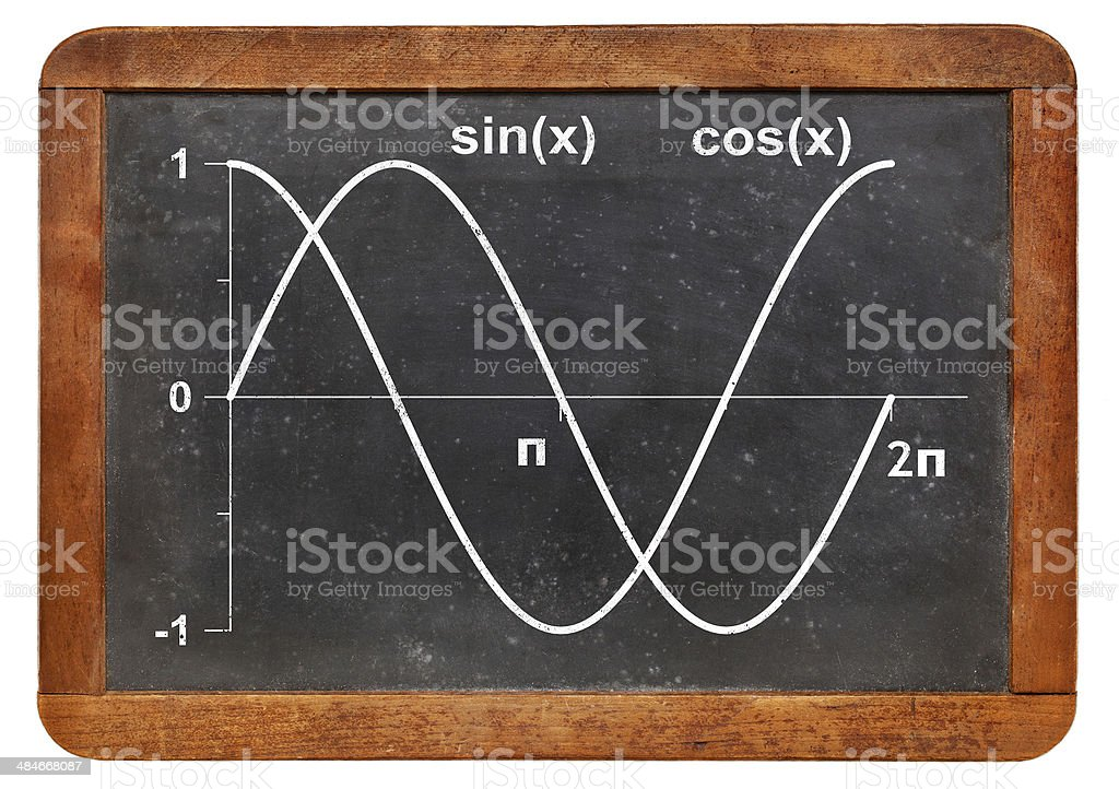 sine and cosine functions royalty-free stock photo