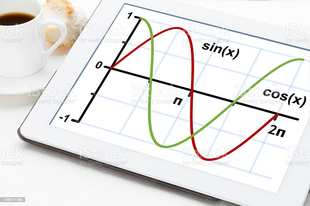 sine and cosine functions stock photo
