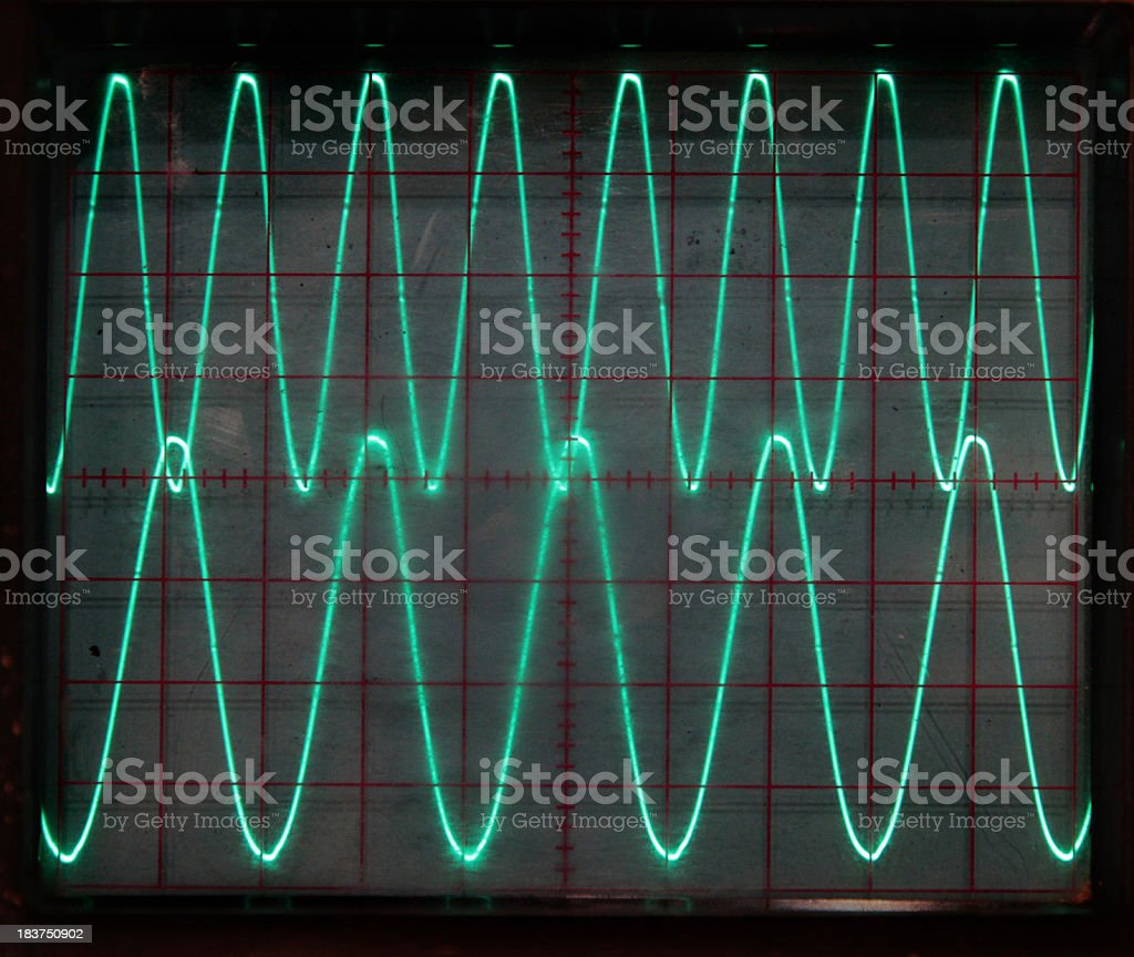 Sine Waveforms on Oscilloscope royalty-free stock photo