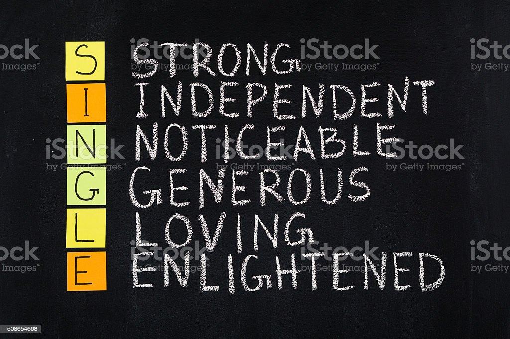 Single word acronym stock photo