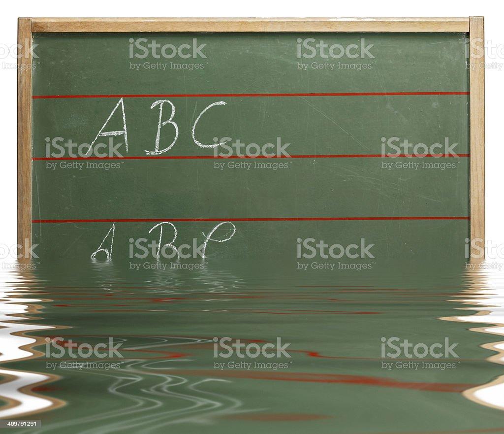 sinking ABC blackboard stock photo