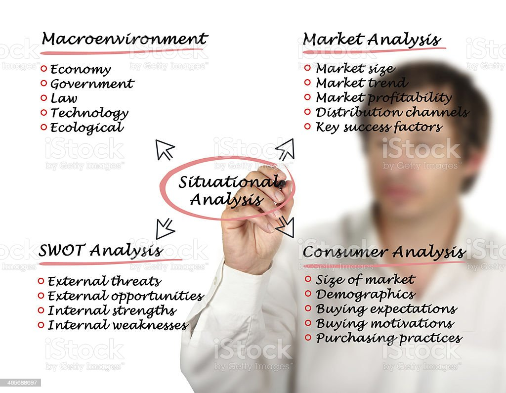 Situational analysis royalty-free stock photo