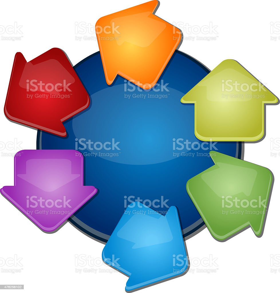 Six Blank cycle business diagram illustration stock photo