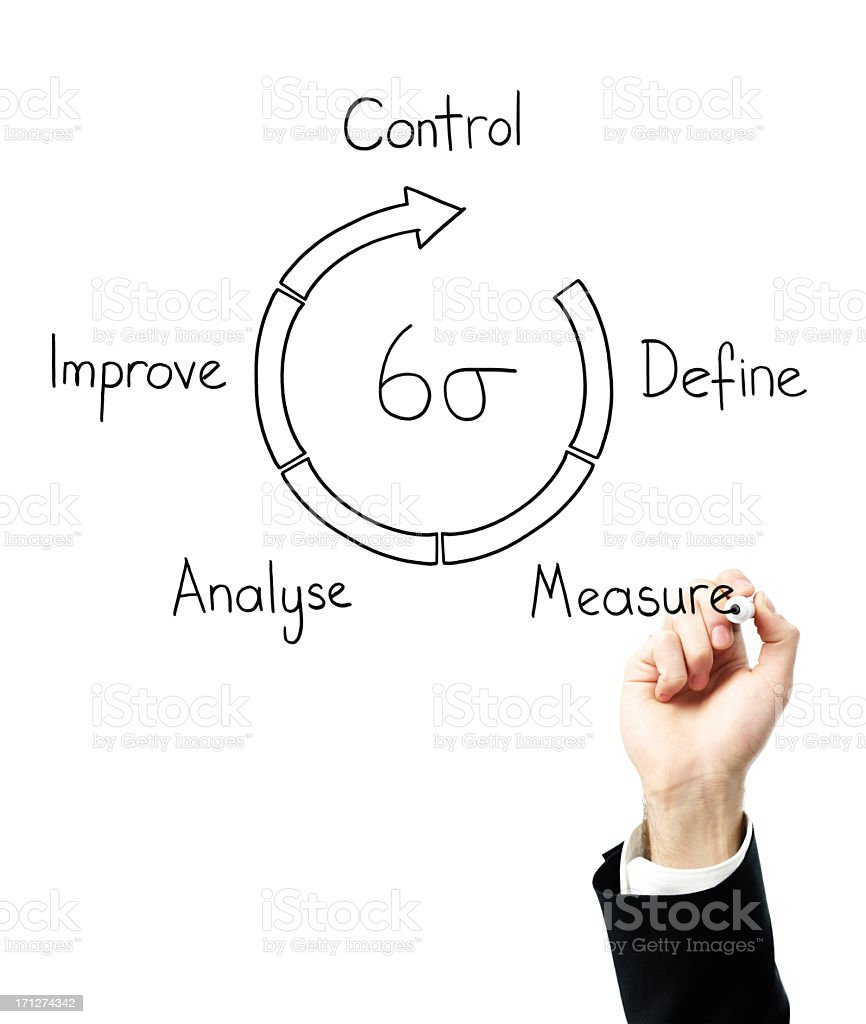 Six Sigma stock photo