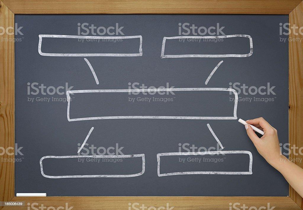Sketching organization chart on blackboard royalty-free stock photo