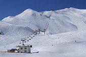 Skiiers Paradise in the Austrian Alps