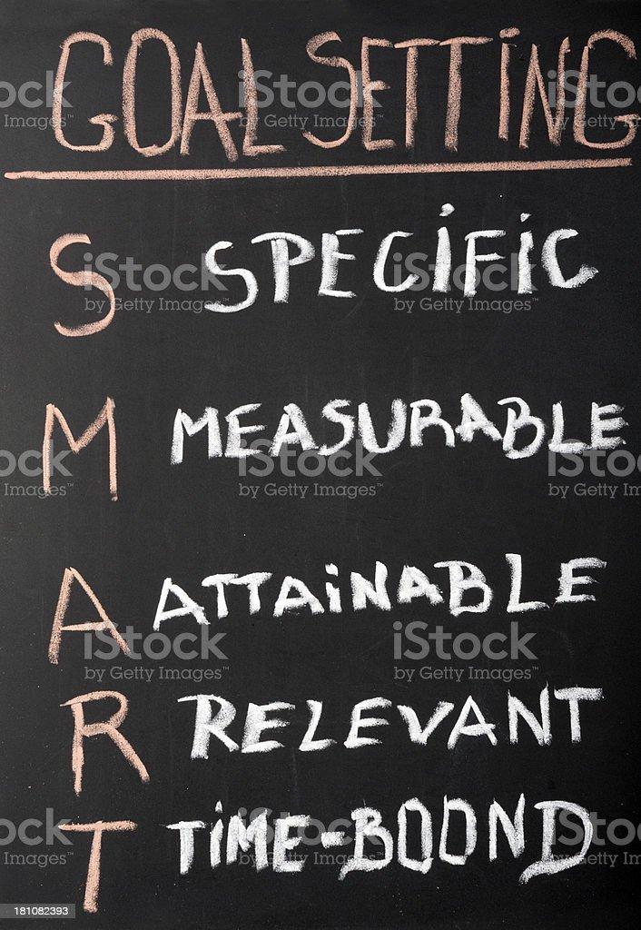 smart goal setting concept stock photo