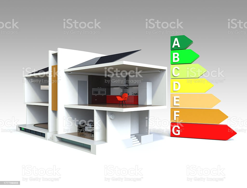 smart house concept with energy classification chart royalty-free stock photo