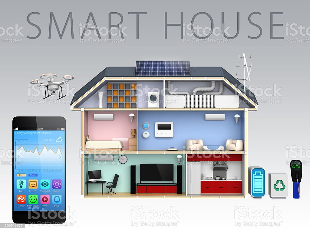 Smart house with energy efficient appliances(With text) stock photo