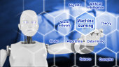 Smart machines artificial intelligence concept