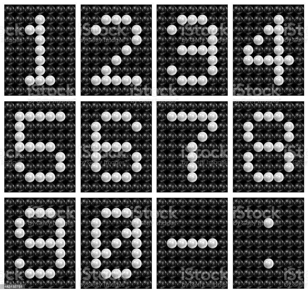 Soccer ball score board number . stock photo