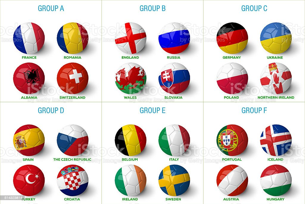 Soccer balls with country flags isolated on white background. stock photo