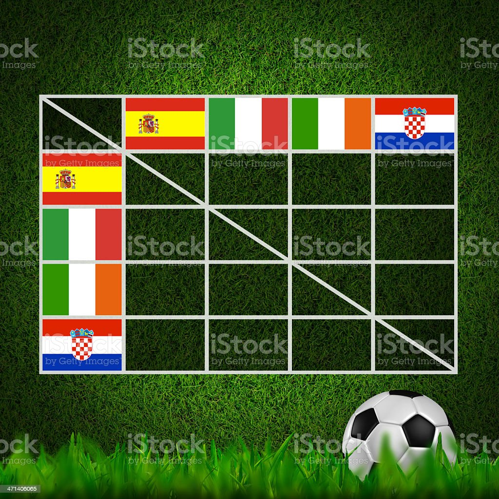 Soccer  ( Football ) Table score ,euro 2012 group C royalty-free stock photo