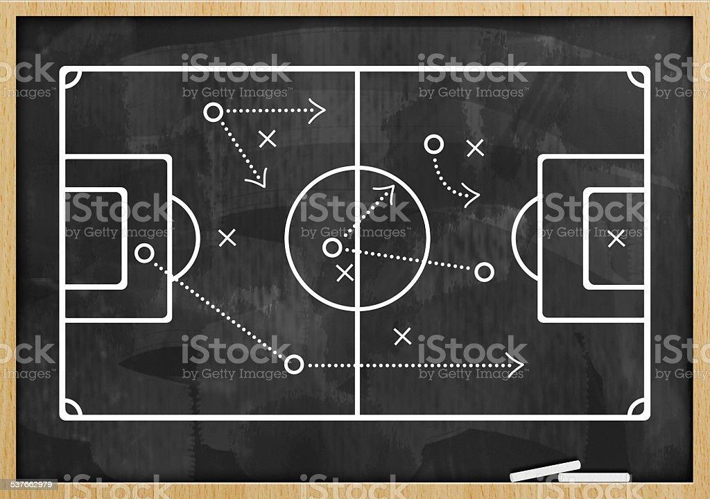 Soccer Tactics / Blackboard concept (Click for more) stock photo