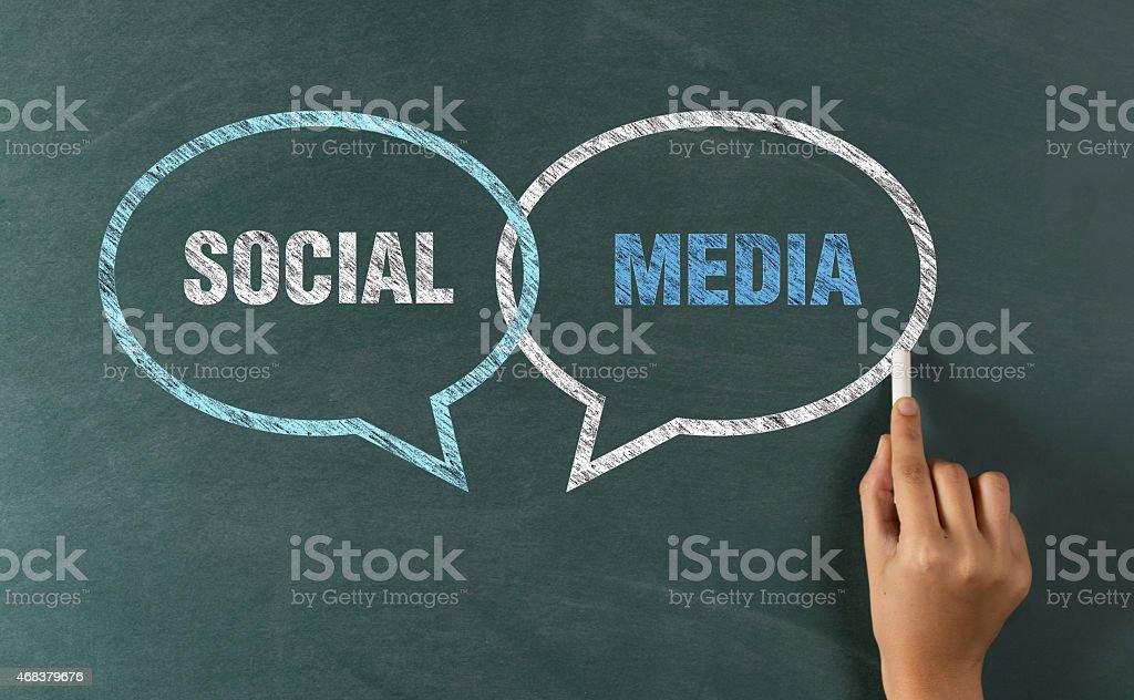Social Media Concept on Blackboard stock photo