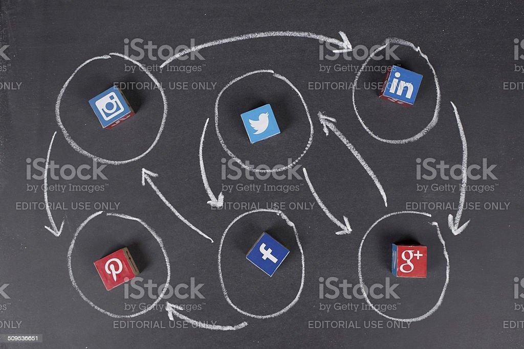 Social Media Logos on Blackboard stock photo