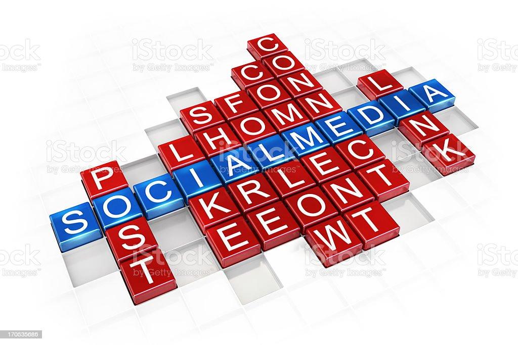 social media main actions and elements stock photo