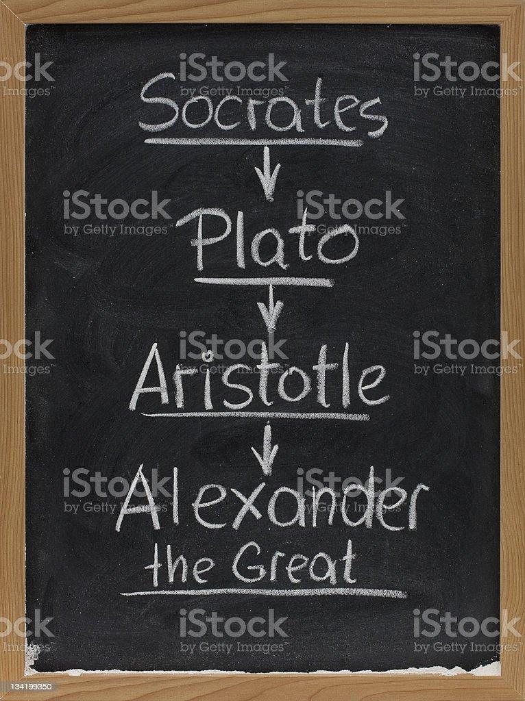 Socrates, Plato, Aristotle on blackboard stock photo