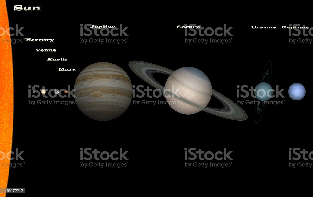 Solar system names in english stock photo