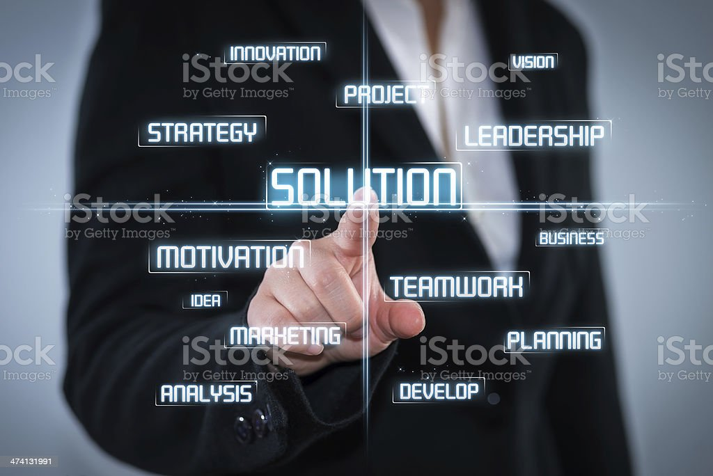 solinion concepts royalty-free stock photo