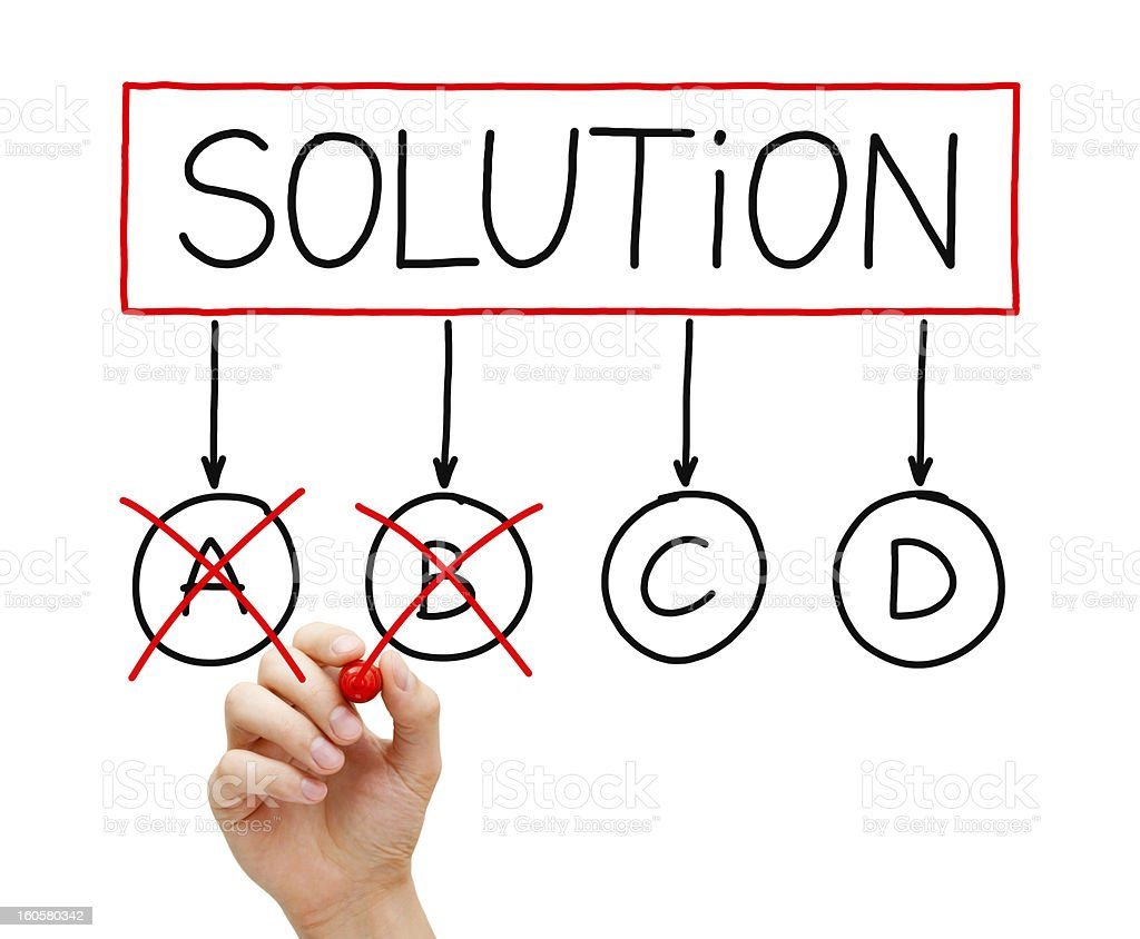 Solution Option C stock photo
