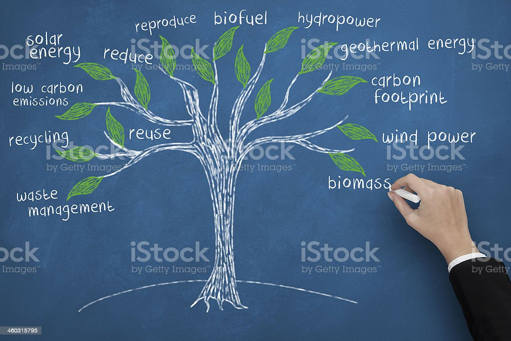 Some green words on recycle tree stock photo