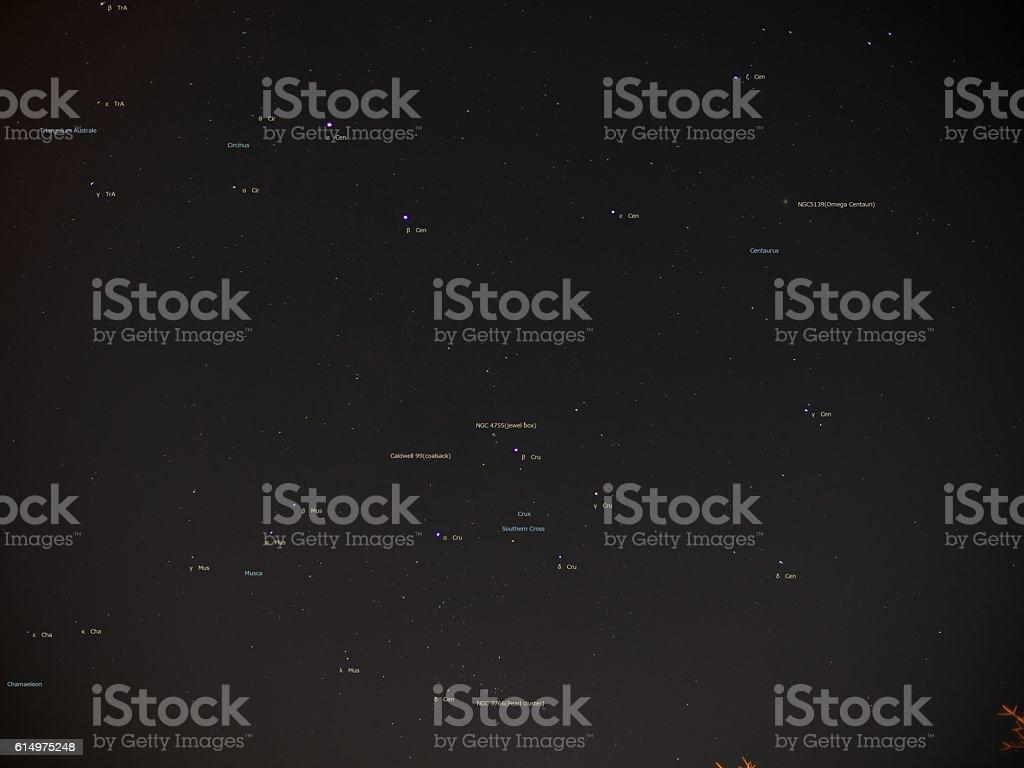 southern constellation(Victoria Falls, Zimbabwe-7:03PM,August 18,2016) stock photo