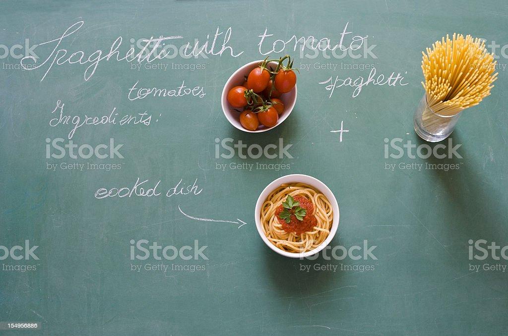 Spaghetti with Tomato Ingredients on Blackboard royalty-free stock photo