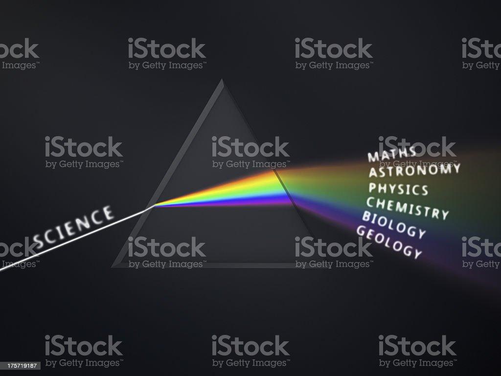 Spectrum of Science XL+ stock photo