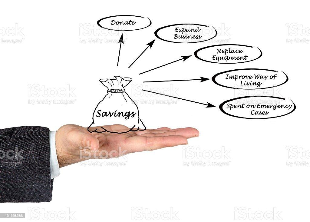 Spending of savings stock photo