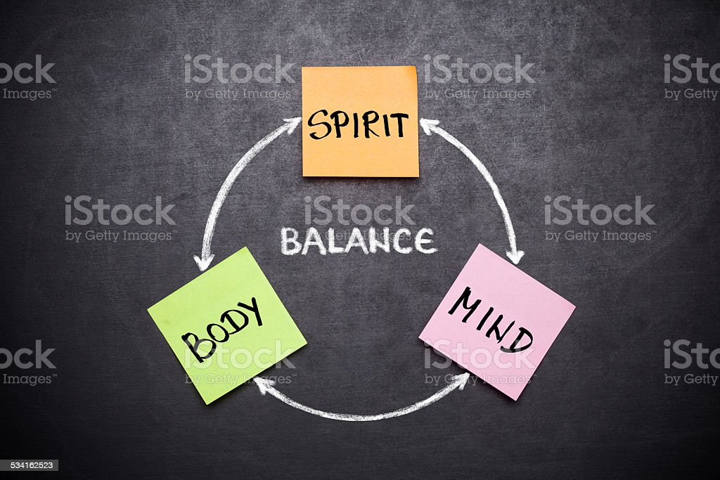 Spirit, Body and Mind Balance stock photo